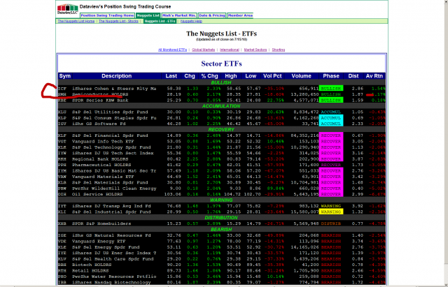 ETF Monitor