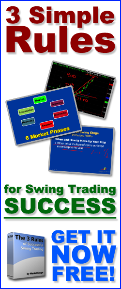 The Complete Swing Trading System
